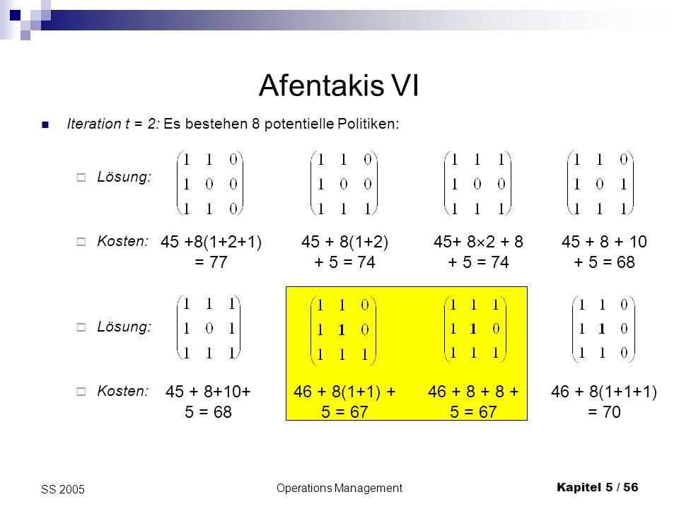 Operations ManagementKapitel 5 / 56 SS 2005 Afentakis VI Iteration t = 2: Es bestehen 8 potentielle Politiken: Kosten: Lösung: 45 +8(1+2+1) = 77 45 +