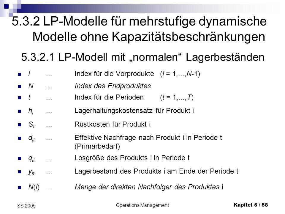 Operations ManagementKapitel 5 / 58 SS 2005 5.3.2 LP-Modelle für mehrstufige dynamische Modelle ohne Kapazitätsbeschränkungen 5.3.2.1 LP-Modell mit no