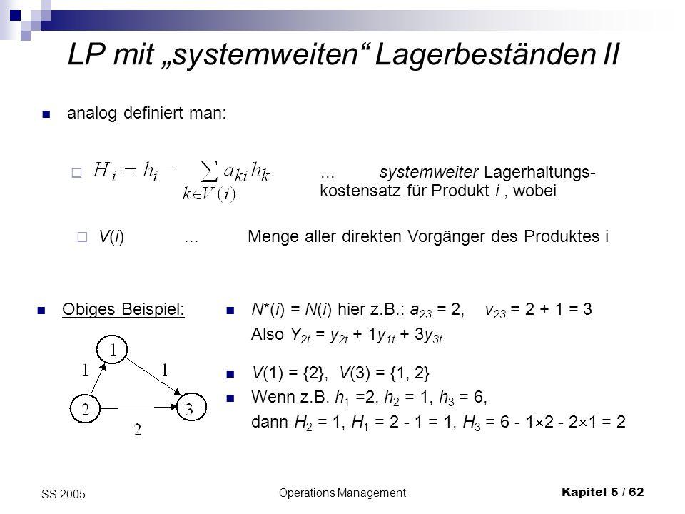 Operations ManagementKapitel 5 / 63 SS 2005 LP - Formulierung keine Fehlmengen: Kosten Lager- bilanzen: Rüstkosten- verrechnung: Nicht-Negativität: Binärvariable: wobei M eine große Zahl ist.