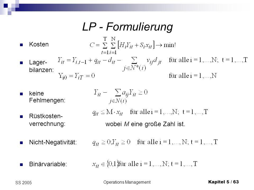 Operations ManagementKapitel 5 / 63 SS 2005 LP - Formulierung keine Fehlmengen: Kosten Lager- bilanzen: Rüstkosten- verrechnung: Nicht-Negativität: Bi