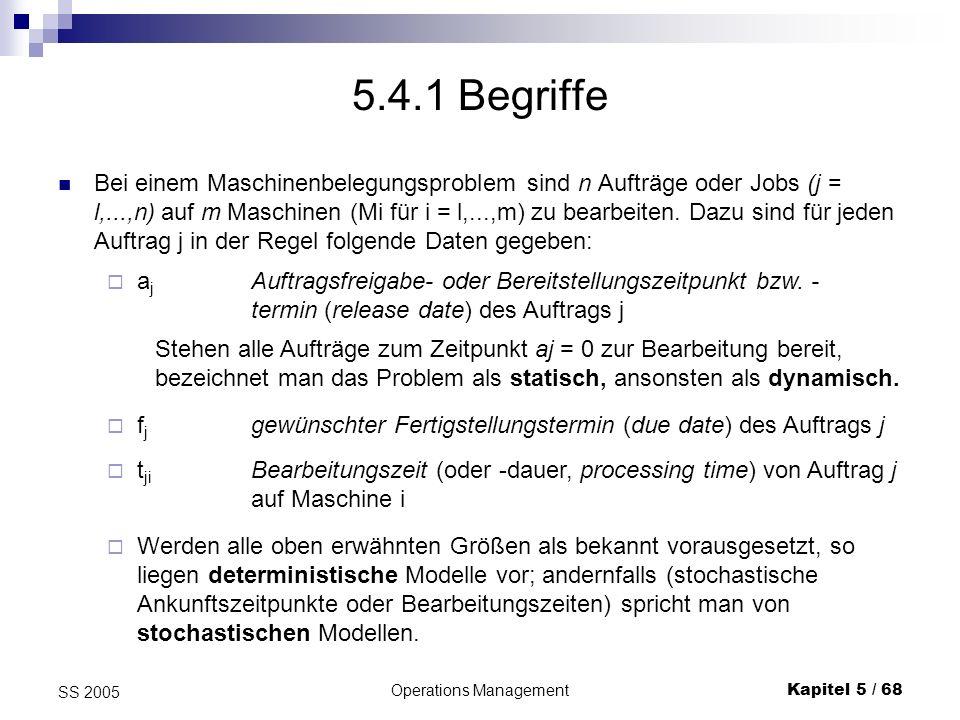 Operations ManagementKapitel 5 / 68 SS 2005 5.4.1 Begriffe Bei einem Maschinenbelegungsproblem sind n Aufträge oder Jobs (j = l,...,n) auf m Maschinen