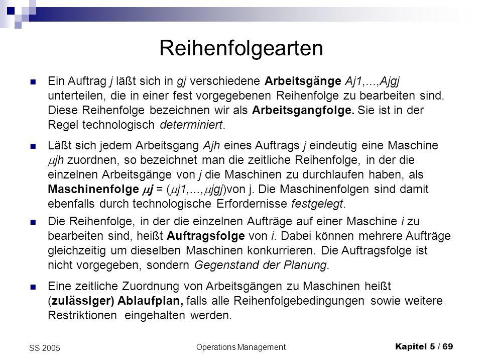 Operations ManagementKapitel 5 / 69 SS 2005 Reihenfolgearten Ein Auftrag j läßt sich in gj verschiedene Arbeitsgänge Aj1,...,Ajgj unterteilen, die in