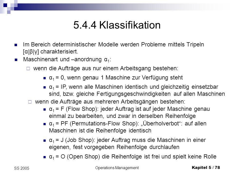 Operations ManagementKapitel 5 / 78 SS 2005 5.4.4 Klassifikation Im Bereich deterministischer Modelle werden Probleme mittels Tripeln [α|β|γ] charakte