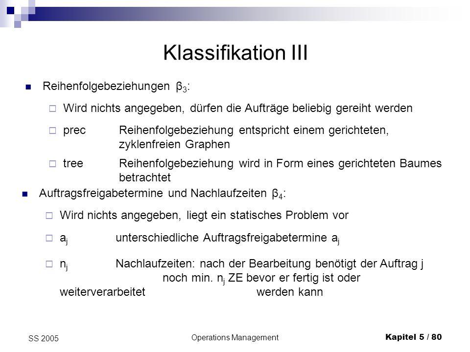 Operations ManagementKapitel 5 / 80 SS 2005 Klassifikation III Reihenfolgebeziehungen β 3 : precReihenfolgebeziehung entspricht einem gerichteten, zyk