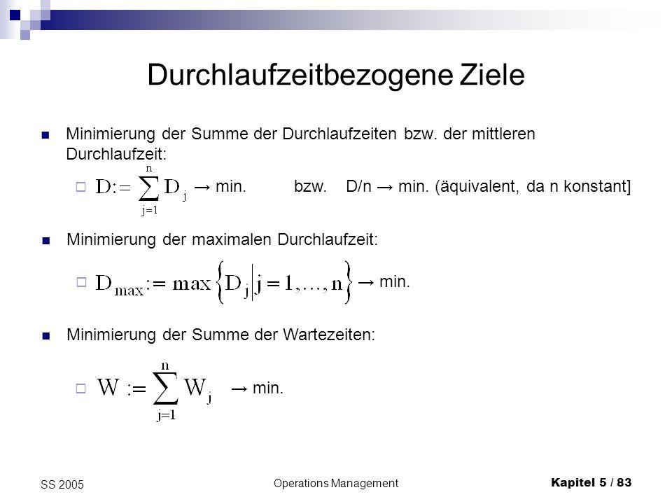 Operations ManagementKapitel 5 / 84 SS 2005 Kapazitätsorientierte Ziele Zykluszeit: Gesamtbearbeitungszeit Leerzeit: von Maschine i ist die Summe aller Zeiten, zu denen i keinen Auftrag bearbeitet.