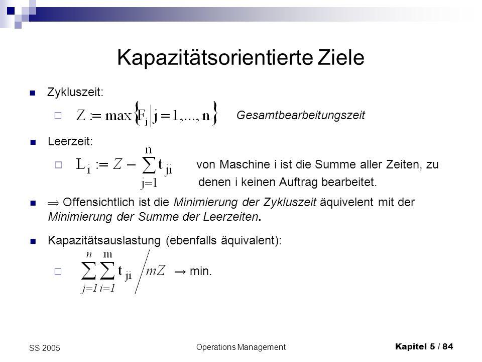 Operations ManagementKapitel 5 / 85 SS 2005 Terminorientierte Ziele Terminabweichung: T j = F j – f j (effektiver minus geforderter Endzeitpunkt) T j > 0 Strafkosten T j < 0 Kapitalbindung Verspätung: V j = max {0,T j }...