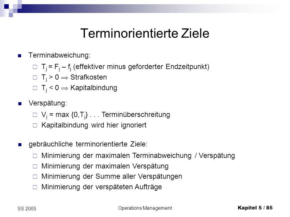 Operations ManagementKapitel 5 / 85 SS 2005 Terminorientierte Ziele Terminabweichung: T j = F j – f j (effektiver minus geforderter Endzeitpunkt) T j