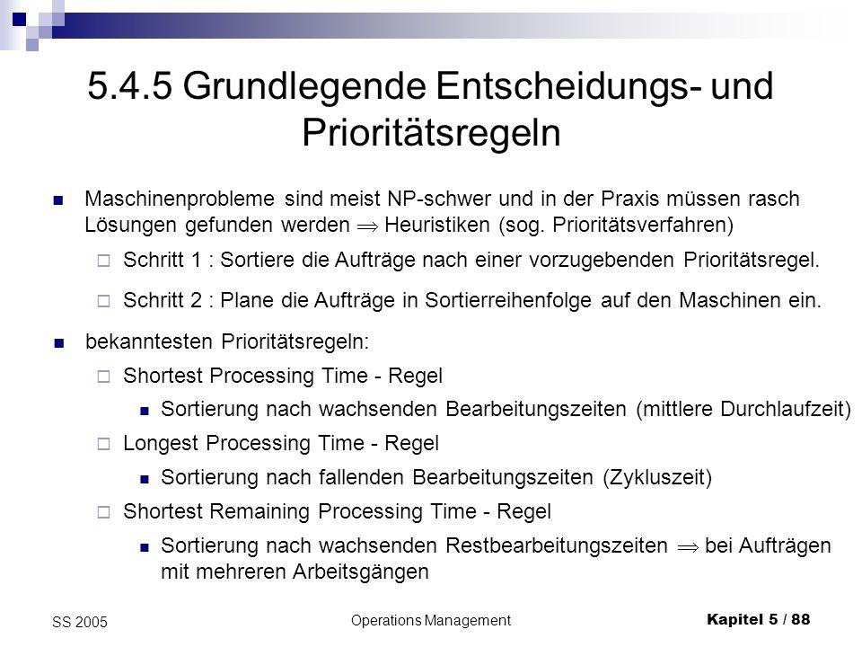 Operations ManagementKapitel 5 / 88 SS 2005 5.4.5 Grundlegende Entscheidungs- und Prioritätsregeln Maschinenprobleme sind meist NP-schwer und in der P
