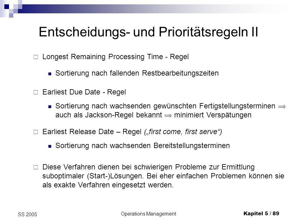 Operations ManagementKapitel 5 / 89 SS 2005 Entscheidungs- und Prioritätsregeln II Longest Remaining Processing Time - Regel Sortierung nach fallenden