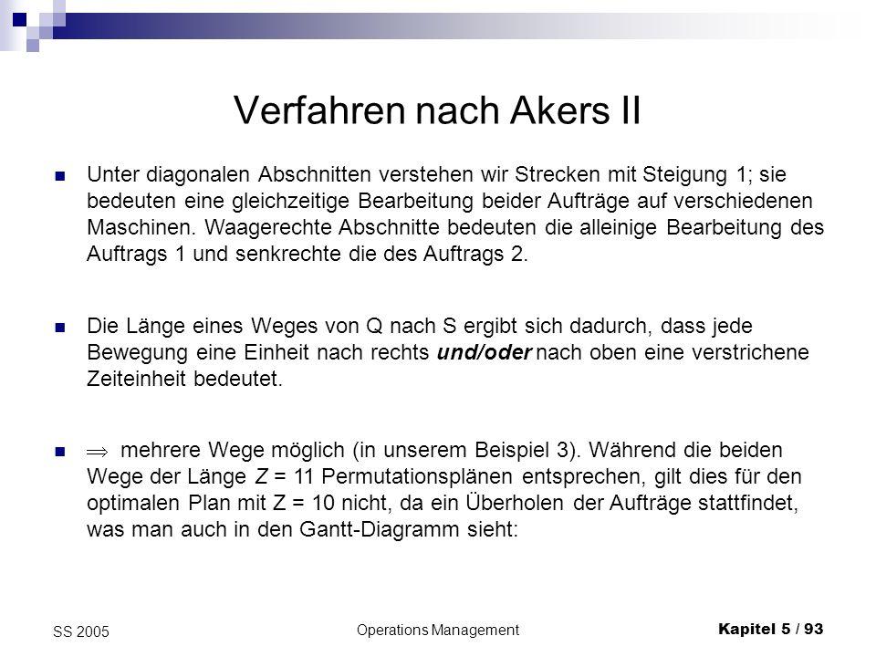 Operations ManagementKapitel 5 / 93 SS 2005 Verfahren nach Akers II Unter diagonalen Abschnitten verstehen wir Strecken mit Steigung 1; sie bedeuten e