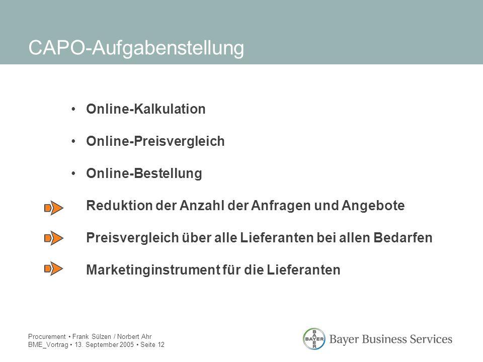 Procurement Frank Sülzen / Norbert Ahr BME_Vortrag 13. September 2005 Seite 12 CAPO-Aufgabenstellung Online-Kalkulation Online-Preisvergleich Online-B