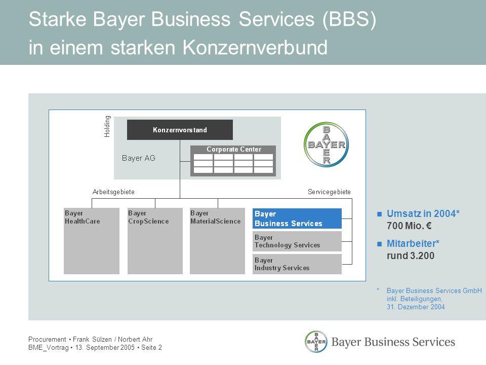 Procurement Frank Sülzen / Norbert Ahr BME_Vortrag 13. September 2005 Seite 2 Starke Bayer Business Services (BBS) in einem starken Konzernverbund Ums