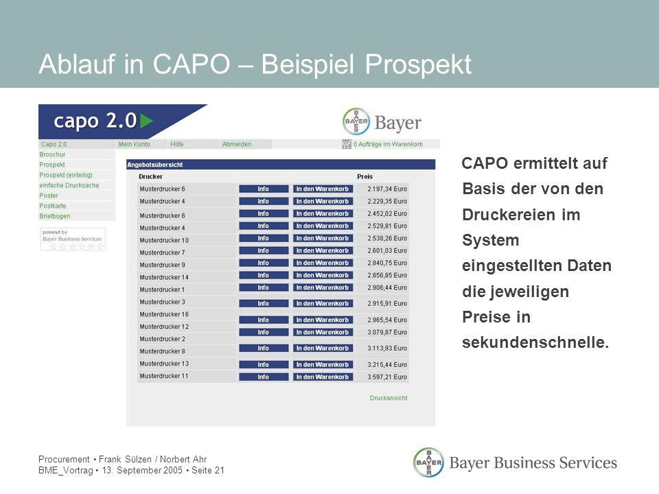 Procurement Frank Sülzen / Norbert Ahr BME_Vortrag 13. September 2005 Seite 21 Ablauf in CAPO – Beispiel Prospekt CAPO ermittelt auf Basis der von den