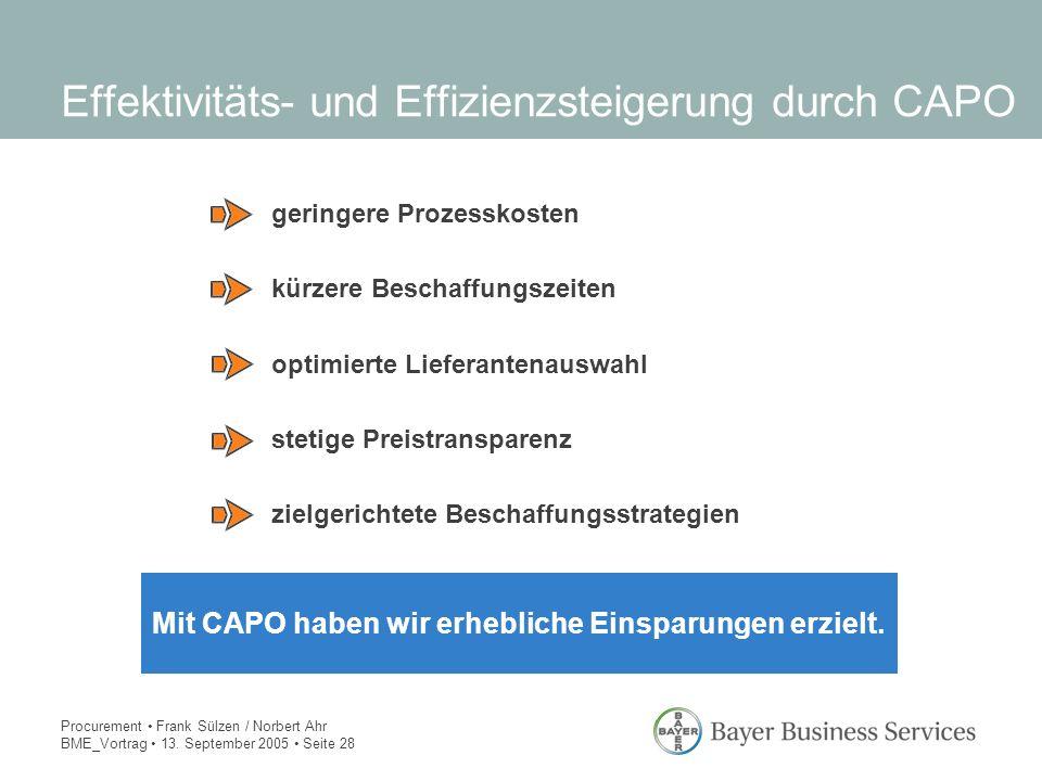 Procurement Frank Sülzen / Norbert Ahr BME_Vortrag 13. September 2005 Seite 28 geringere Prozesskosten kürzere Beschaffungszeiten optimierte Lieferant