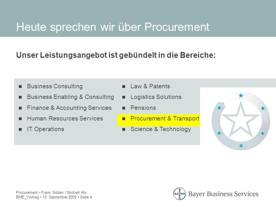 Procurement Frank Sülzen / Norbert Ahr BME_Vortrag 13. September 2005 Seite 4 Unser Leistungsangebot ist gebündelt in die Bereiche: Heute sprechen wir