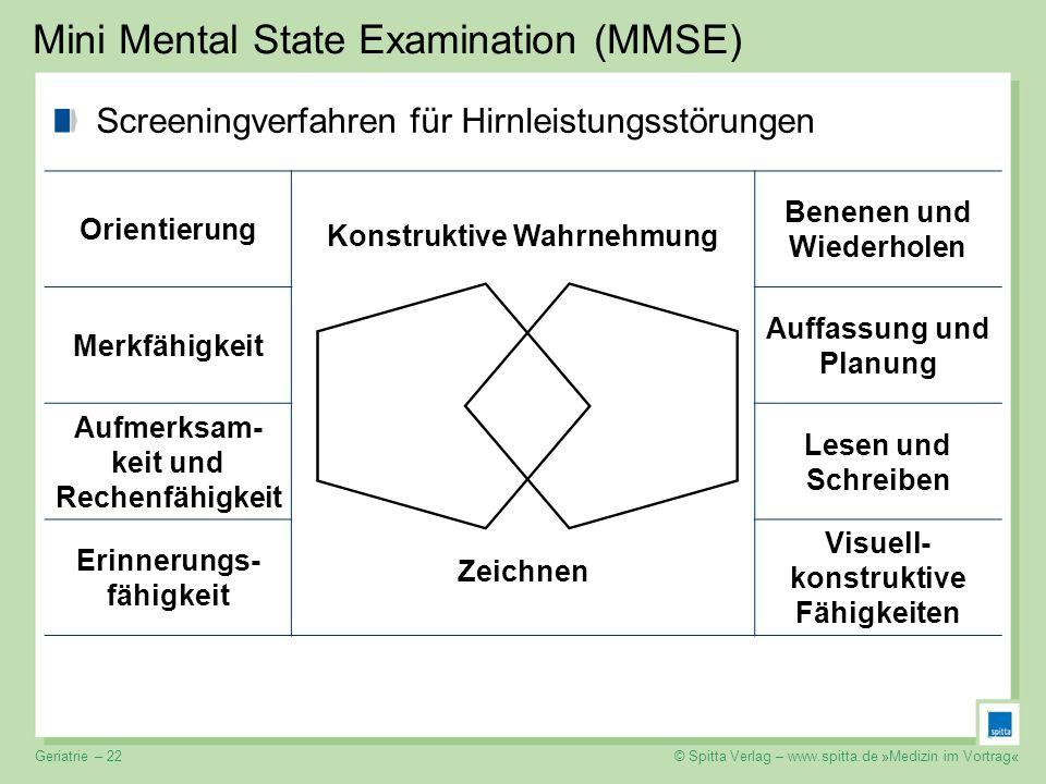 © Spitta Verlag – www.spitta.de »Medizin im Vortrag« Mini Mental State Examination (MMSE) Screeningverfahren für Hirnleistungsstörungen Orientierung K