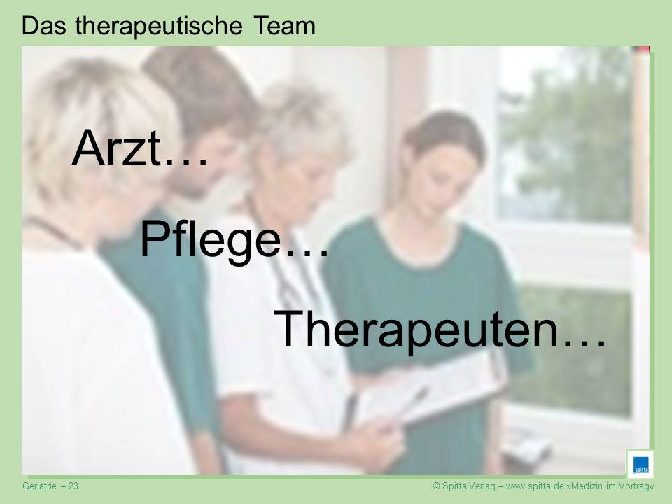 © Spitta Verlag – www.spitta.de »Medizin im Vortrag« Das therapeutische Team Arzt… Pflege… Therapeuten… Geriatrie – 23