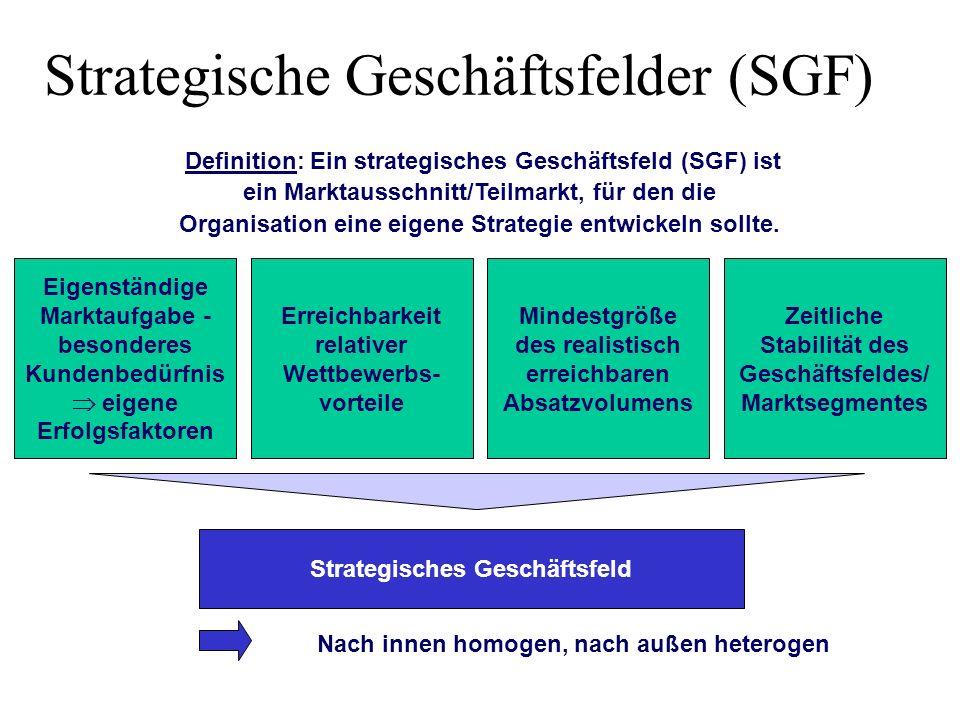 Strategische Geschäftsfelder (SGF) Nach innen homogen, nach außen heterogen Eigenständige Marktaufgabe - besonderes Kundenbedürfnis eigene Erfolgsfakt
