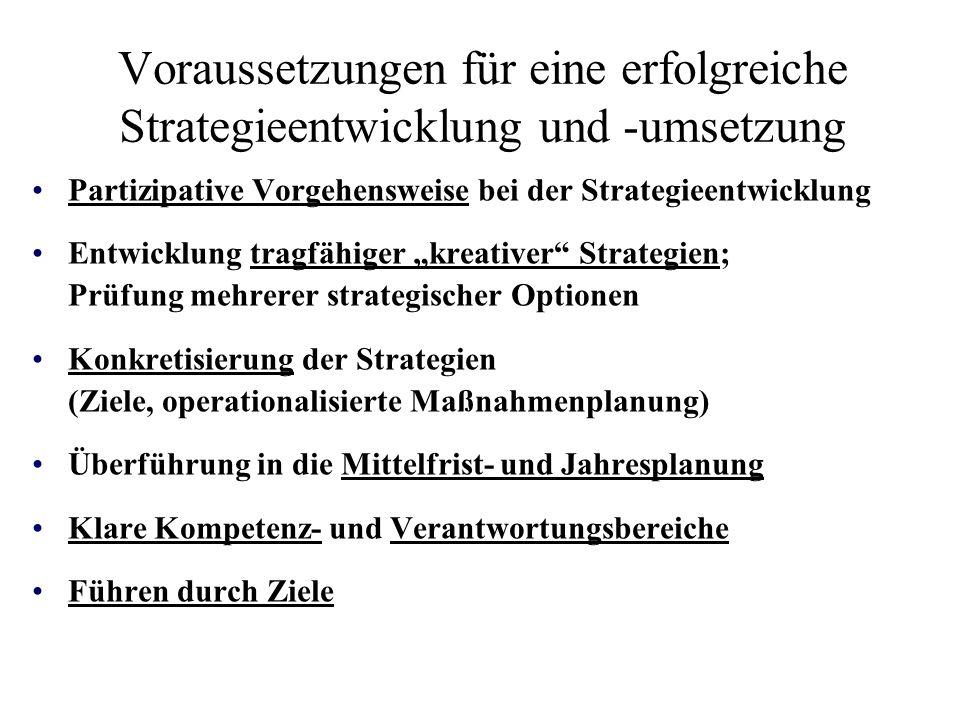 Voraussetzungen für eine erfolgreiche Strategieentwicklung und -umsetzung Partizipative Vorgehensweise bei der Strategieentwicklung Entwicklung tragfä