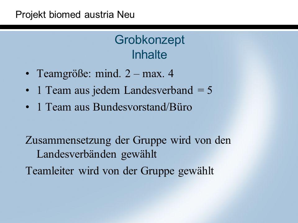 Projekt biomed austria Neu Grobkonzept Inhalte Teamgröße: mind. 2 – max. 4 1 Team aus jedem Landesverband = 5 1 Team aus Bundesvorstand/Büro Zusammens