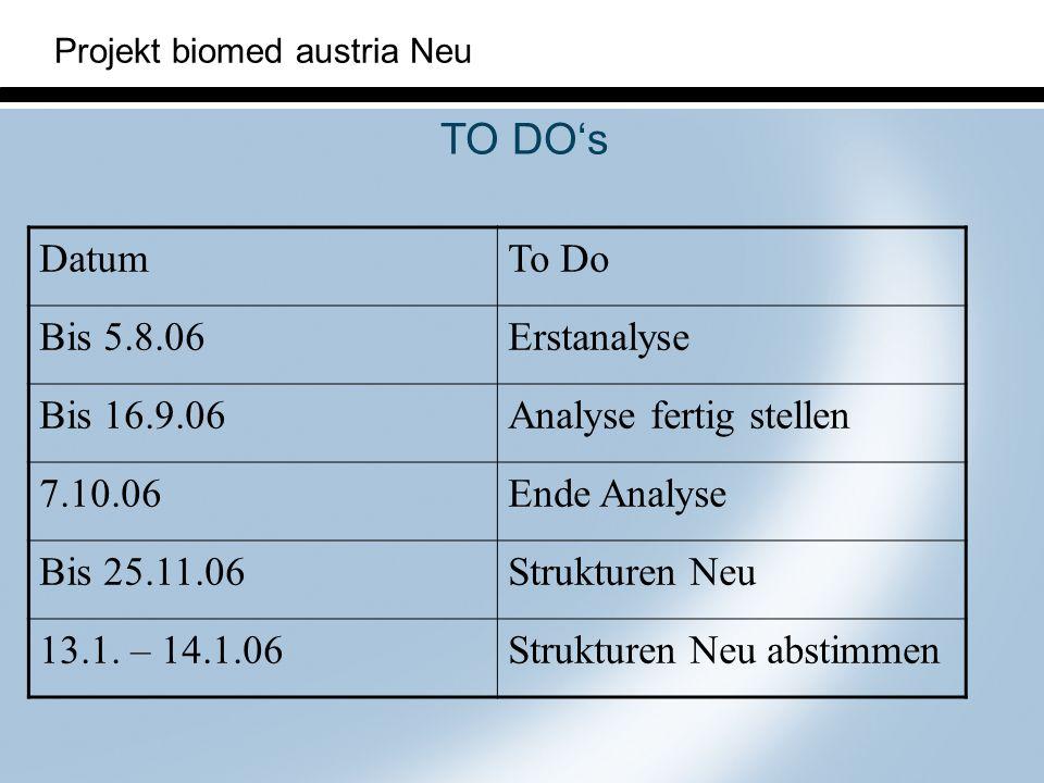 Projekt biomed austria Neu TO DOs DatumTo Do Bis 5.8.06Erstanalyse Bis 16.9.06Analyse fertig stellen 7.10.06Ende Analyse Bis 25.11.06Strukturen Neu 13