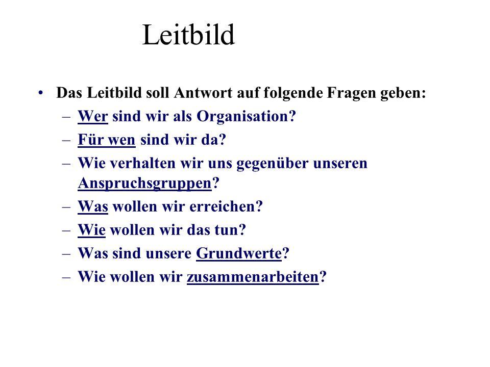 Leitbild Das Leitbild soll Antwort auf folgende Fragen geben: –Wer sind wir als Organisation? –Für wen sind wir da? –Wie verhalten wir uns gegenüber u