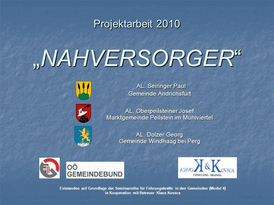 Projektarbeit 2010NAHVERSORGER AL. Seiringer Paul AL. Seiringer Paul Gemeinde Andrichsfurt AL. Oberpeilsteiner Josef Marktgemeinde Peilstein im Mühlvi