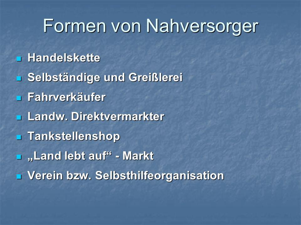 Formen von Nahversorger Handelskette Handelskette Selbständige und Greißlerei Selbständige und Greißlerei Fahrverkäufer Fahrverkäufer Landw. Direktver