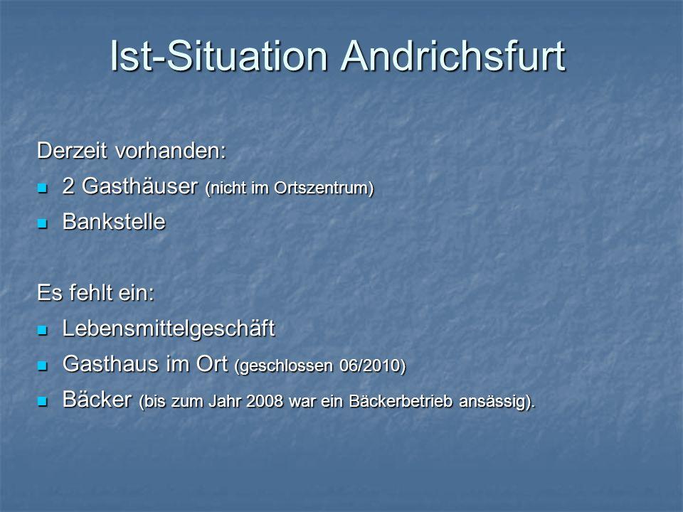 Ist-Situation Andrichsfurt Derzeit vorhanden: 2 Gasthäuser (nicht im Ortszentrum) 2 Gasthäuser (nicht im Ortszentrum) Bankstelle Bankstelle Es fehlt e