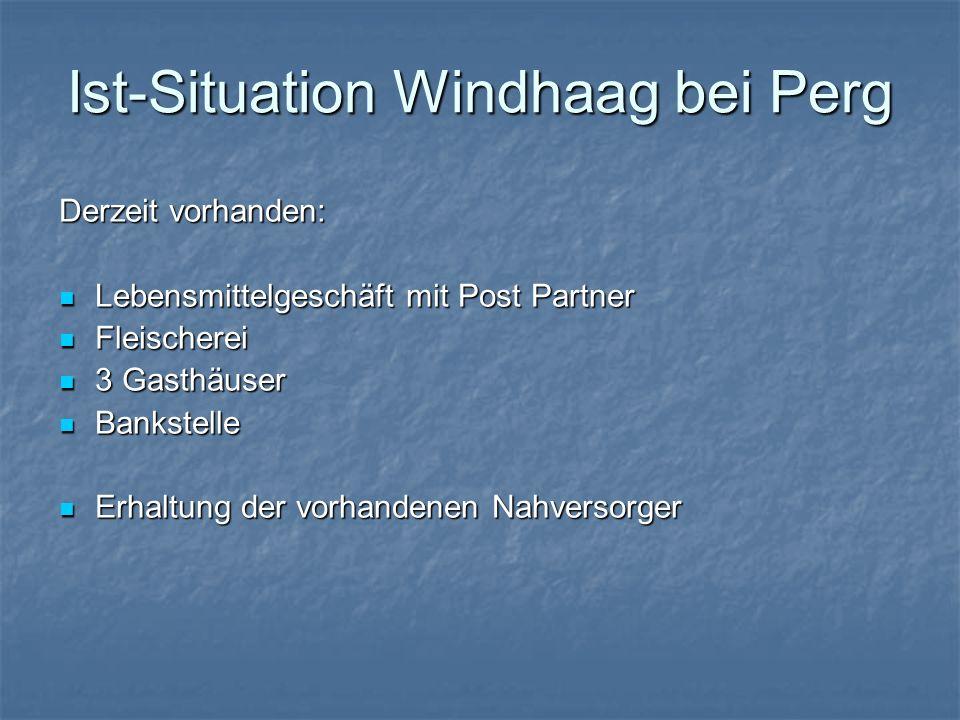 Ist-Situation Windhaag bei Perg Derzeit vorhanden: Lebensmittelgeschäft mit Post Partner Lebensmittelgeschäft mit Post Partner Fleischerei Fleischerei
