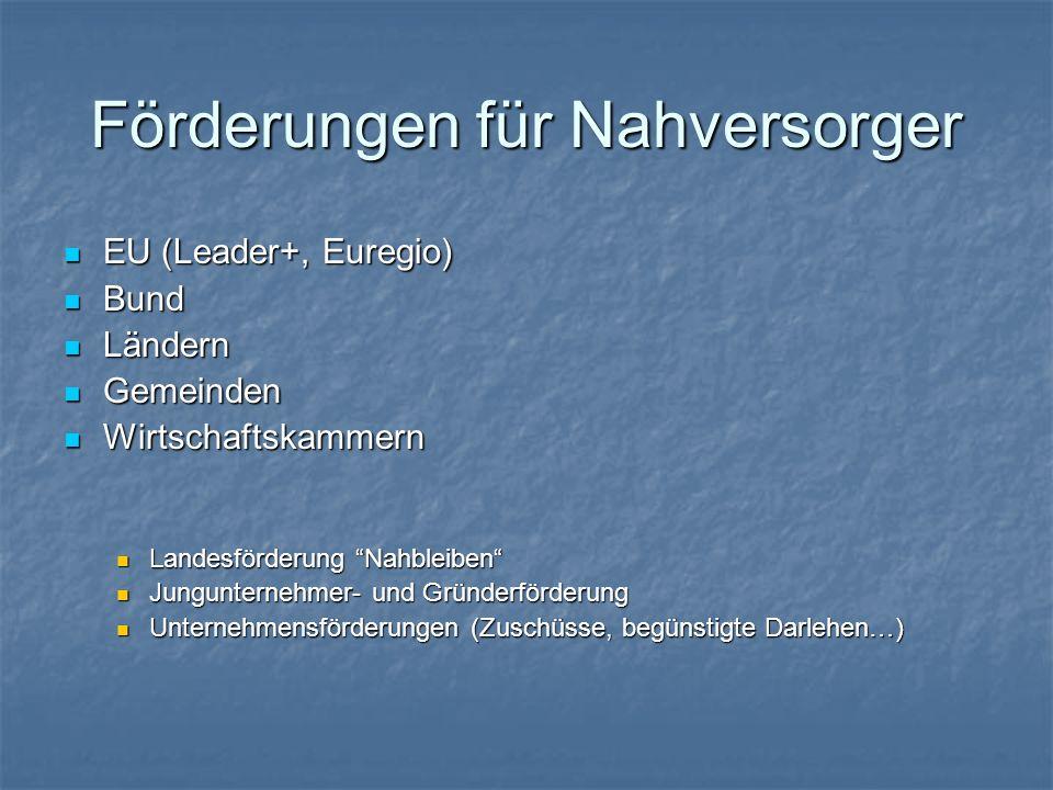 Förderungen für Nahversorger EU (Leader+, Euregio) EU (Leader+, Euregio) Bund Bund Ländern Ländern Gemeinden Gemeinden Wirtschaftskammern Wirtschaftsk