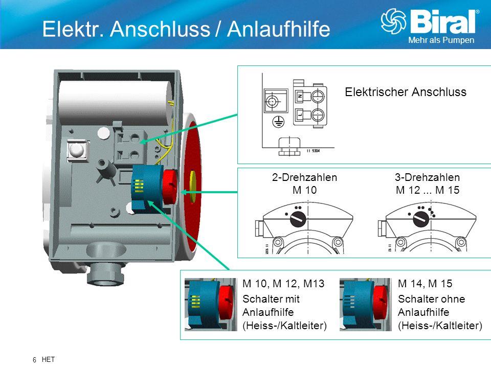 Mehr als Pumpen HET 6 Elektr. Anschluss / Anlaufhilfe 2-Drehzahlen M 10 3-Drehzahlen M 12... M 15 Elektrischer Anschluss M 14, M 15 Schalter ohne Anla