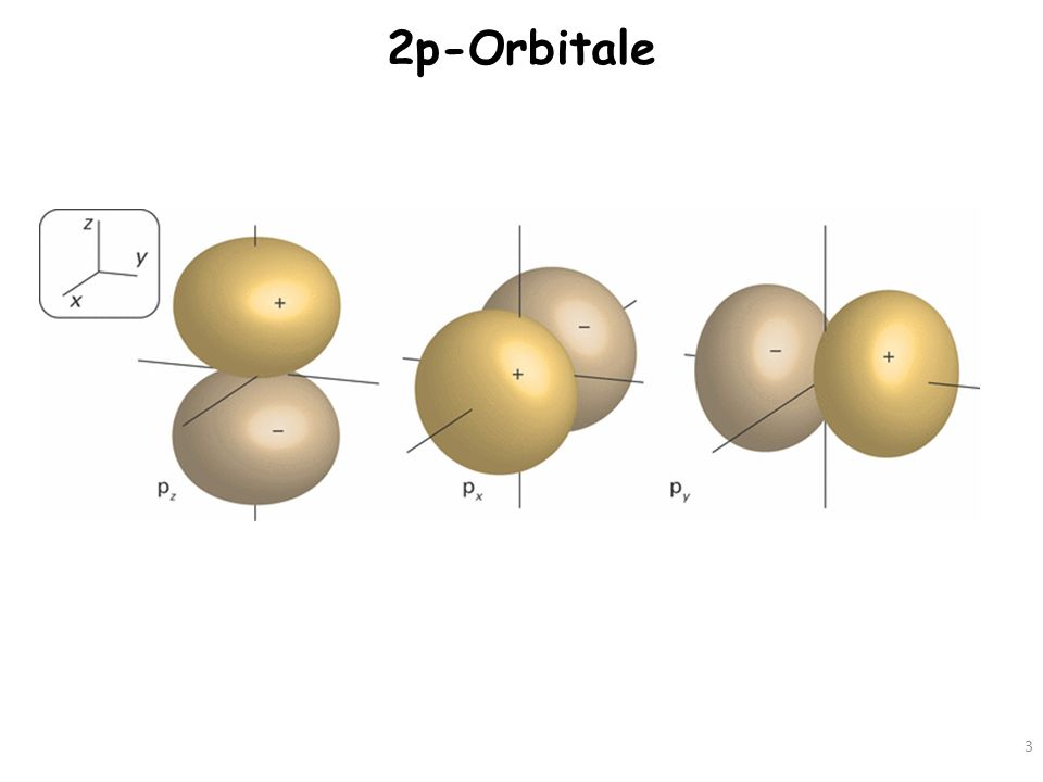 2p-Orbitale 3