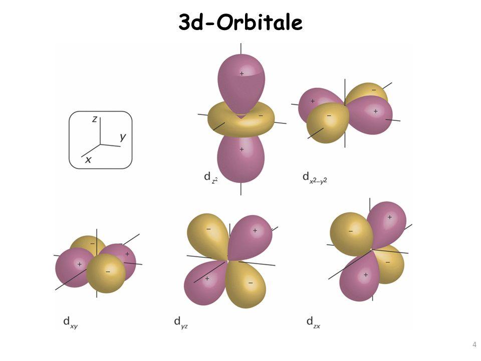 3d-Orbitale 4 z2z2