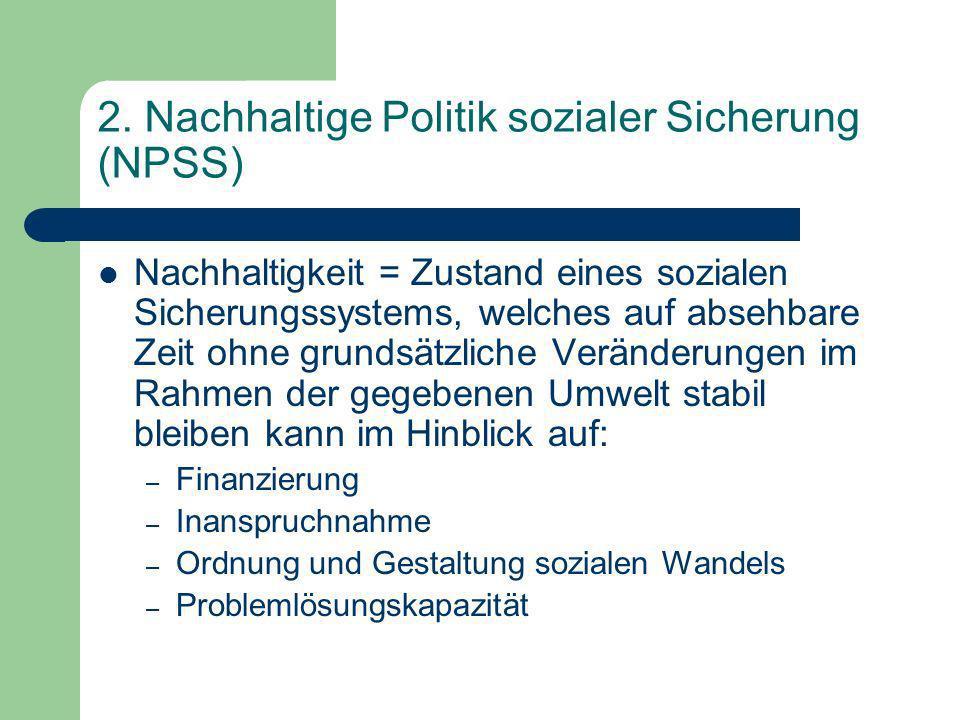 2. Nachhaltige Politik sozialer Sicherung (NPSS) Nachhaltigkeit = Zustand eines sozialen Sicherungssystems, welches auf absehbare Zeit ohne grundsätzl