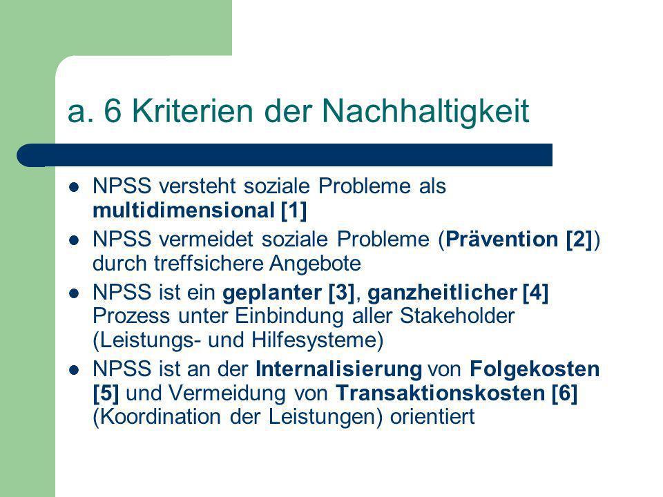 a. 6 Kriterien der Nachhaltigkeit NPSS versteht soziale Probleme als multidimensional [1] NPSS vermeidet soziale Probleme (Prävention [2]) durch treff