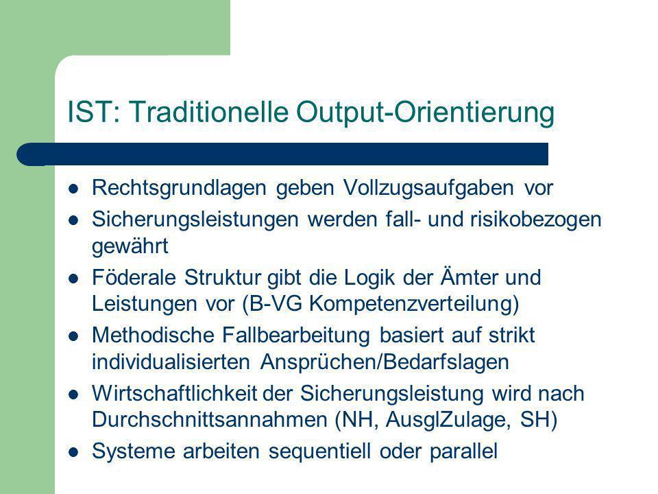 IST: Traditionelle Output-Orientierung Rechtsgrundlagen geben Vollzugsaufgaben vor Sicherungsleistungen werden fall- und risikobezogen gewährt Föderale Struktur gibt die Logik der Ämter und Leistungen vor (B-VG Kompetenzverteilung) Methodische Fallbearbeitung basiert auf strikt individualisierten Ansprüchen/Bedarfslagen Wirtschaftlichkeit der Sicherungsleistung wird nach Durchschnittsannahmen (NH, AusglZulage, SH) Systeme arbeiten sequentiell oder parallel