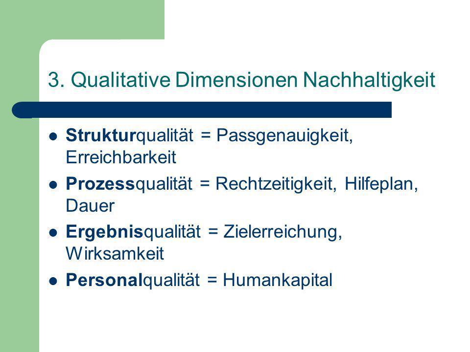 3. Qualitative Dimensionen Nachhaltigkeit Strukturqualität = Passgenauigkeit, Erreichbarkeit Prozessqualität = Rechtzeitigkeit, Hilfeplan, Dauer Ergeb