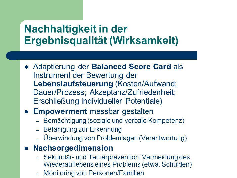 Nachhaltigkeit in der Ergebnisqualität (Wirksamkeit) Adaptierung der Balanced Score Card als Instrument der Bewertung der Lebenslaufsteuerung (Kosten/Aufwand; Dauer/Prozess; Akzeptanz/Zufriedenheit; Erschließung individueller Potentiale) Empowerment messbar gestalten – Bemächtigung (soziale und verbale Kompetenz) – Befähigung zur Erkennung – Überwindung von Problemlagen (Verantwortung) Nachsorgedimension – Sekundär- und Tertiärprävention; Vermeidung des Wiederauflebens eines Problems (etwa: Schulden) – Monitoring von Personen/Familien