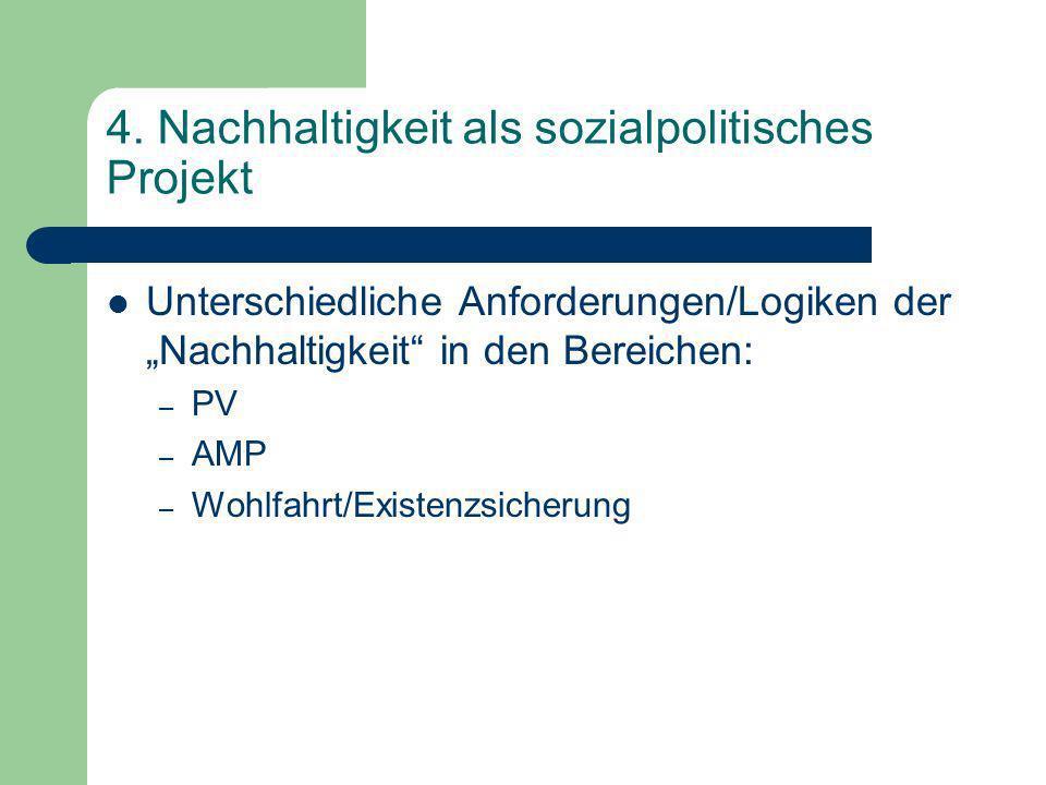 4. Nachhaltigkeit als sozialpolitisches Projekt Unterschiedliche Anforderungen/Logiken der Nachhaltigkeit in den Bereichen: – PV – AMP – Wohlfahrt/Exi