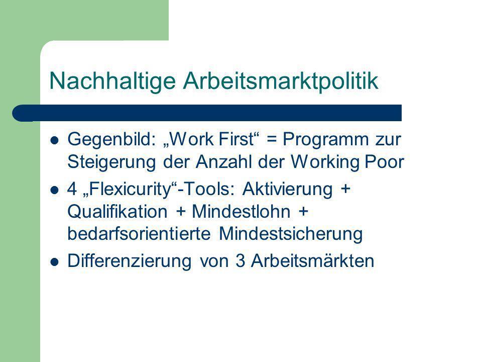 Nachhaltige Arbeitsmarktpolitik Gegenbild: Work First = Programm zur Steigerung der Anzahl der Working Poor 4 Flexicurity-Tools: Aktivierung + Qualifikation + Mindestlohn + bedarfsorientierte Mindestsicherung Differenzierung von 3 Arbeitsmärkten