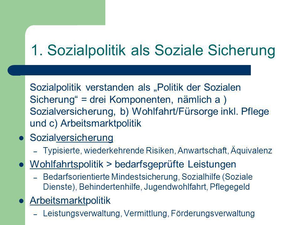 1. Sozialpolitik als Soziale Sicherung Sozialpolitik verstanden als Politik der Sozialen Sicherung = drei Komponenten, nämlich a ) Sozialversicherung,