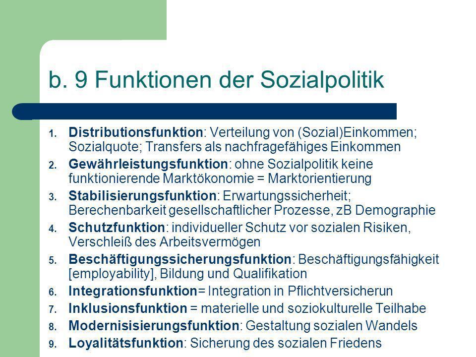 b.9 Funktionen der Sozialpolitik 1.