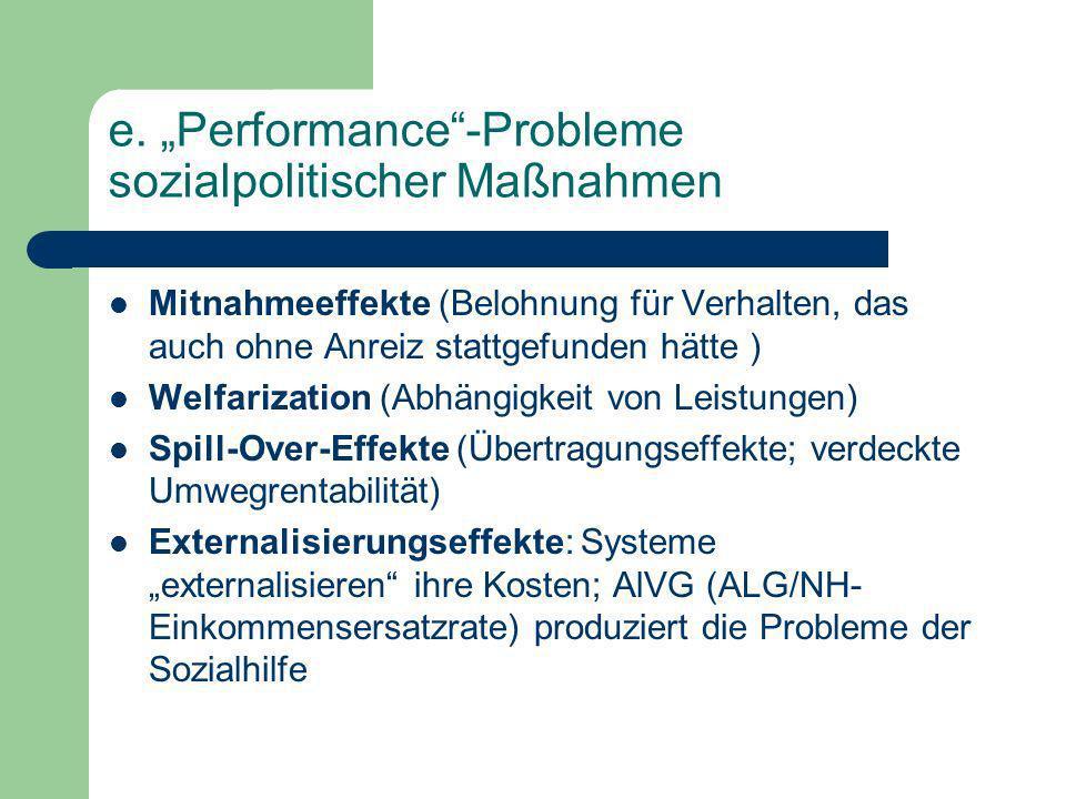 e. Performance-Probleme sozialpolitischer Maßnahmen Mitnahmeeffekte (Belohnung für Verhalten, das auch ohne Anreiz stattgefunden hätte ) Welfarization