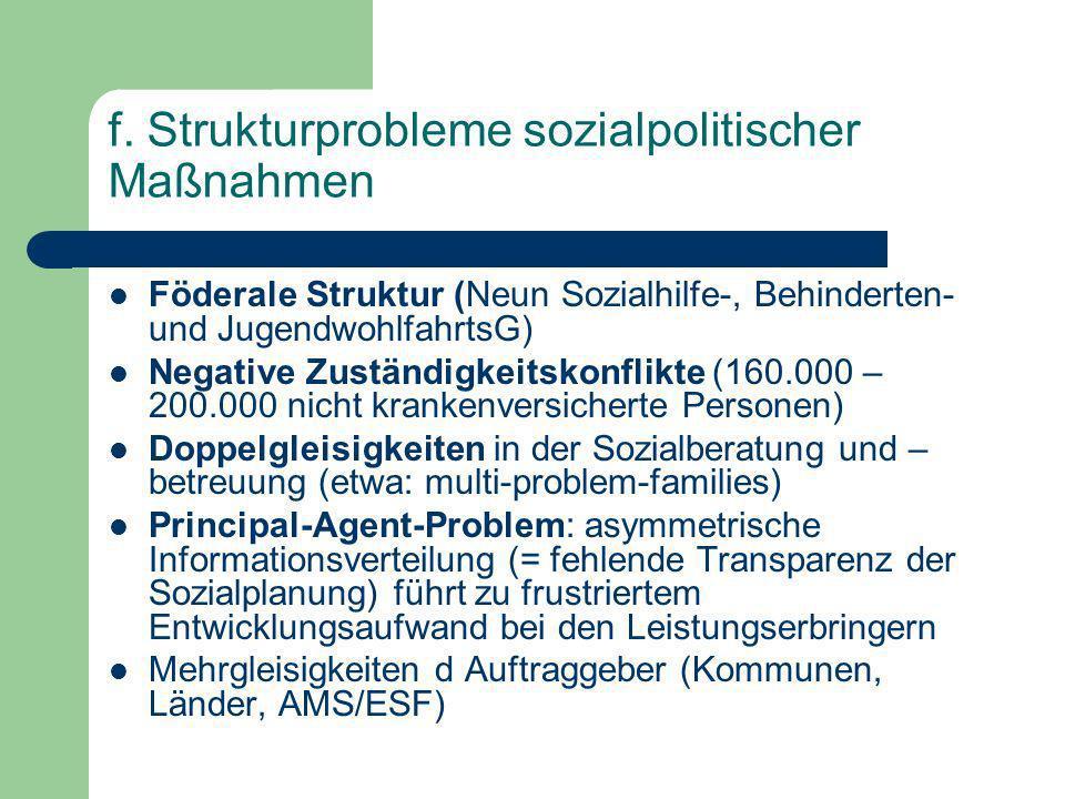 f. Strukturprobleme sozialpolitischer Maßnahmen Föderale Struktur (Neun Sozialhilfe-, Behinderten- und JugendwohlfahrtsG) Negative Zuständigkeitskonfl