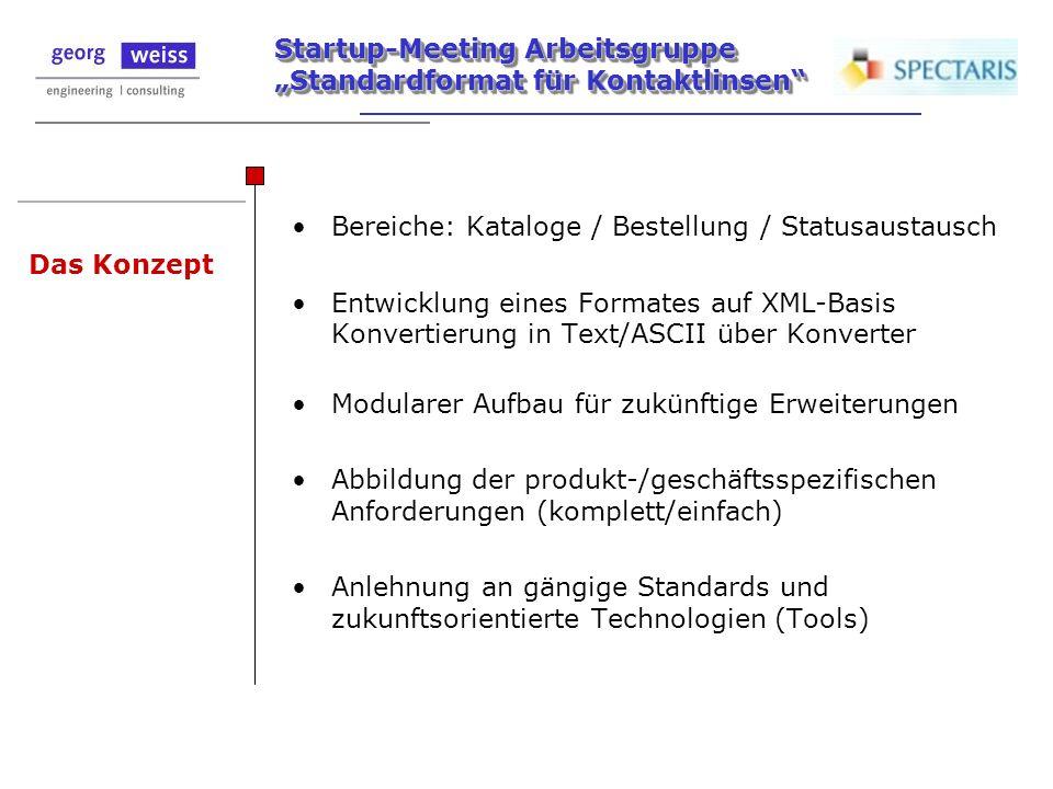 Startup-Meeting Arbeitsgruppe Standardformat für Kontaktlinsen Das Konzept Bereiche: Kataloge / Bestellung / Statusaustausch Entwicklung eines Formate