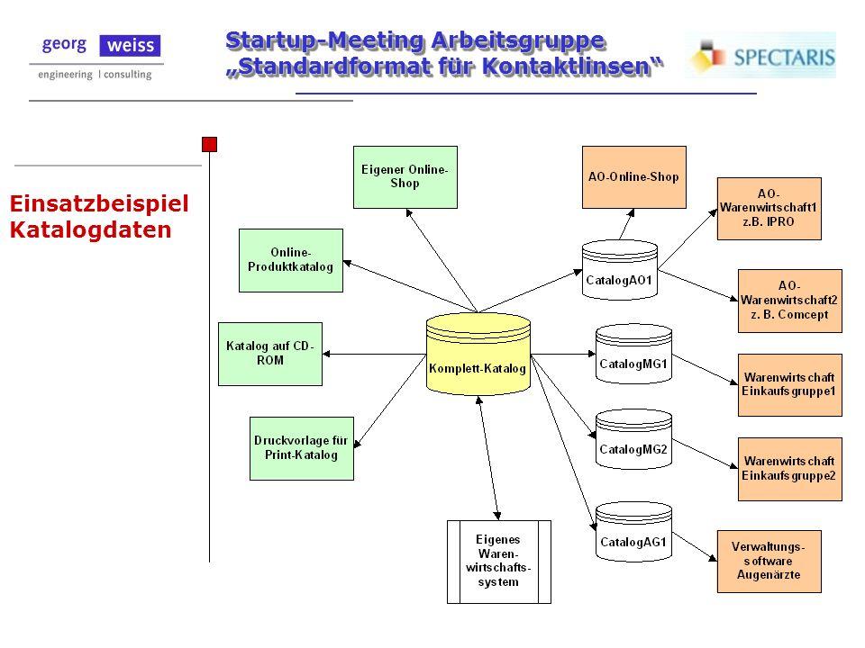 Startup-Meeting Arbeitsgruppe Standardformat für Kontaktlinsen Einsatzbeispiel Katalogdaten