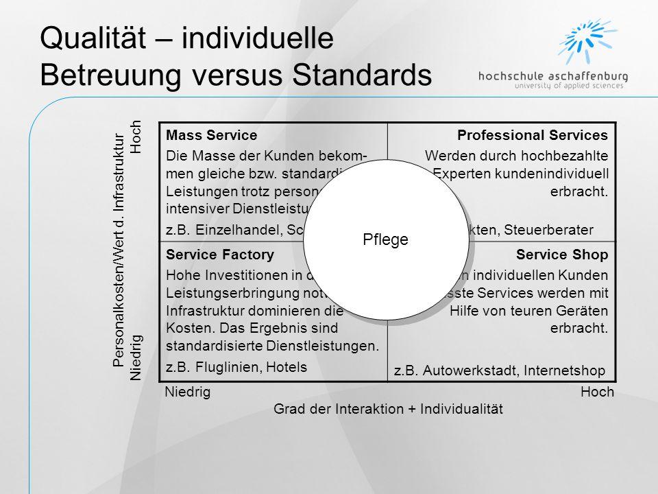 Qualität – individuelle Betreuung versus Standards Mass Service Die Masse der Kunden bekom- men gleiche bzw.