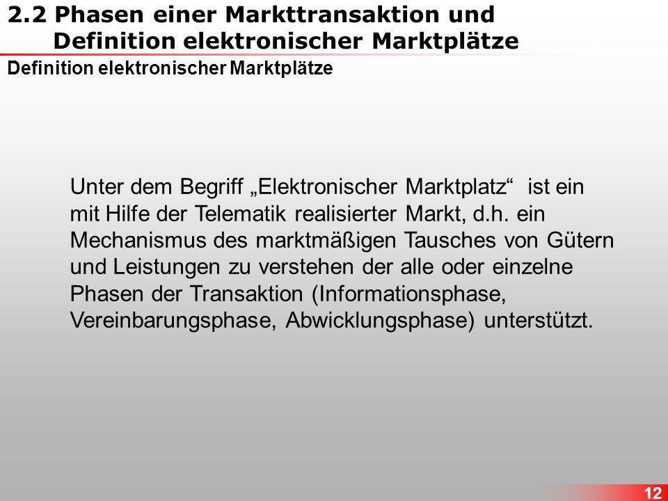 12 Unter dem Begriff Elektronischer Marktplatz ist ein mit Hilfe der Telematik realisierter Markt, d.h.