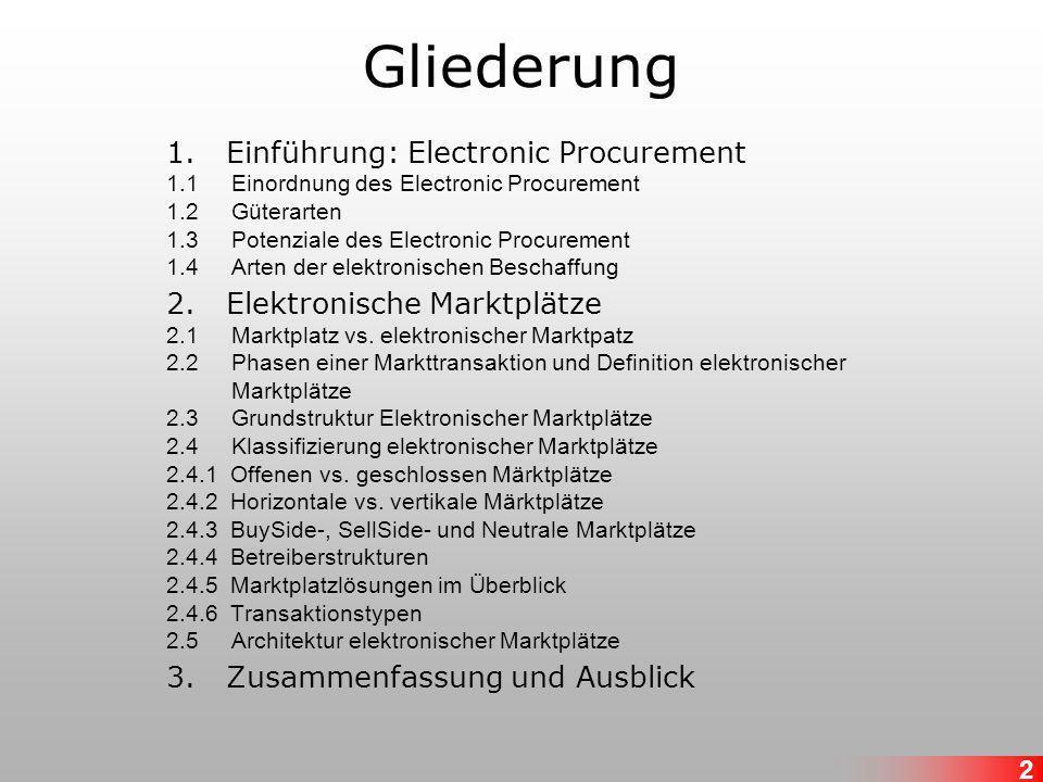 3 1.Einführung: Electronic Procurement